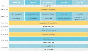 Timetable PPK Summer Camp
