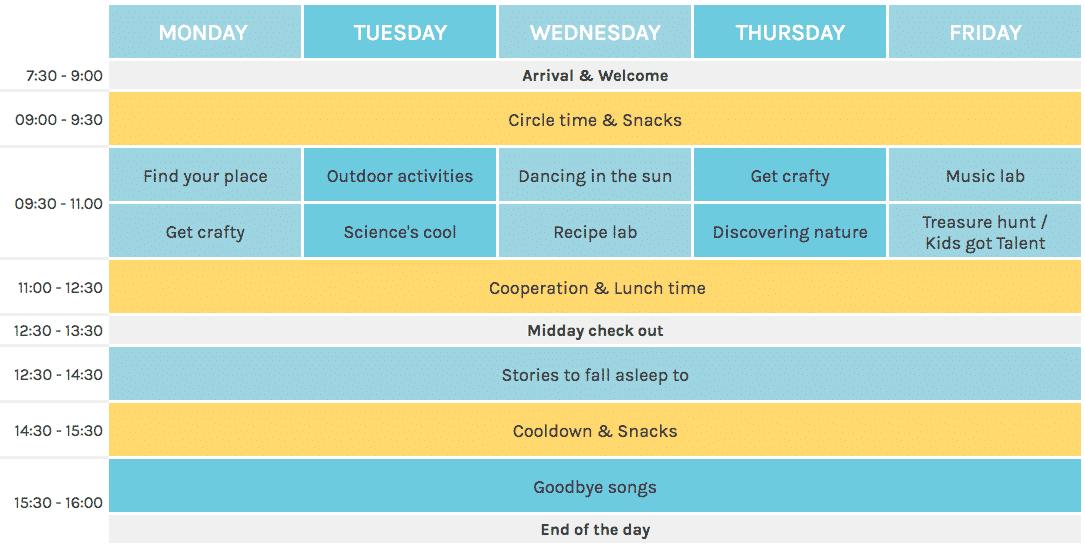Timetable Pacchioni SummerCamp
